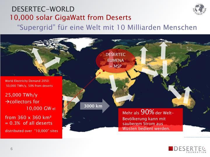 DESERTEC-WORLD