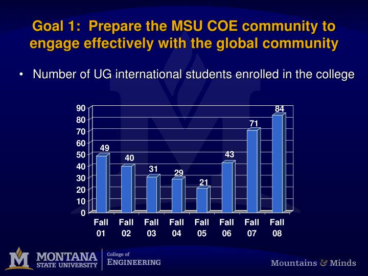 Goal 1:  Prepare the MSU COE community to engage effectively with the global community