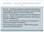 deadlines activities who s responsible