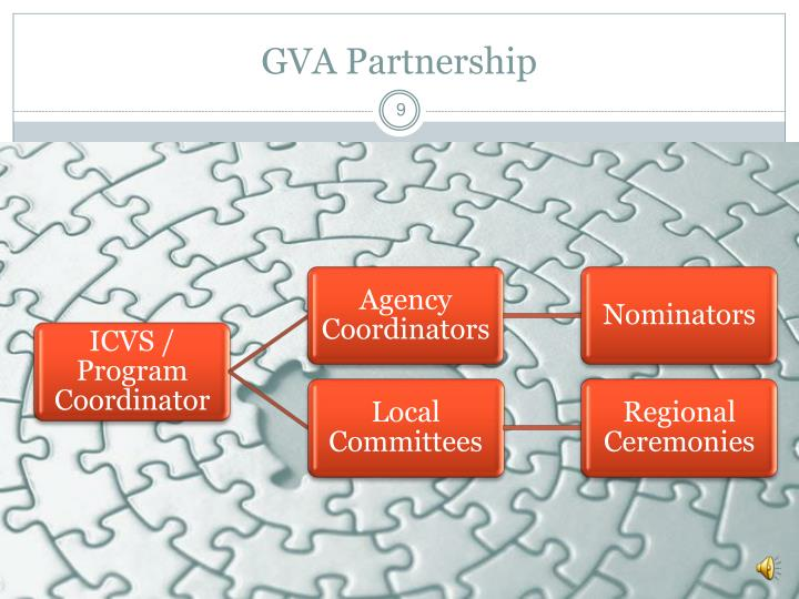 GVA Partnership
