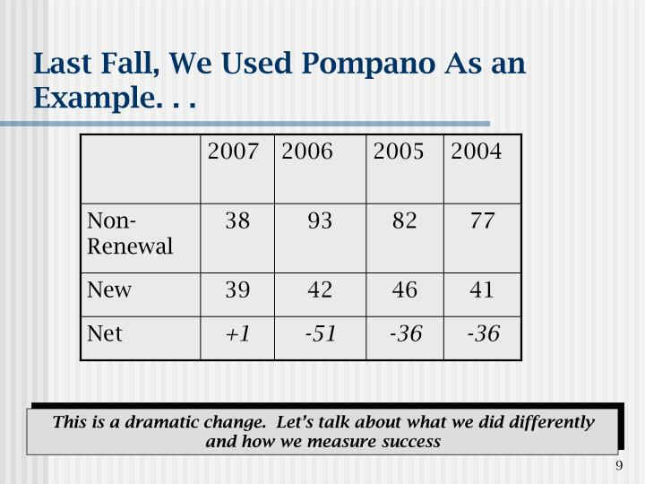 Last Fall, We Used Pompano As an Example. . .