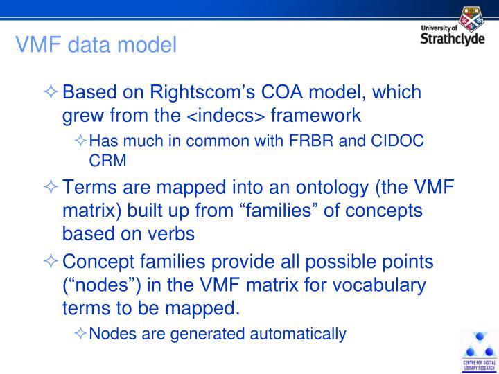 VMF data model