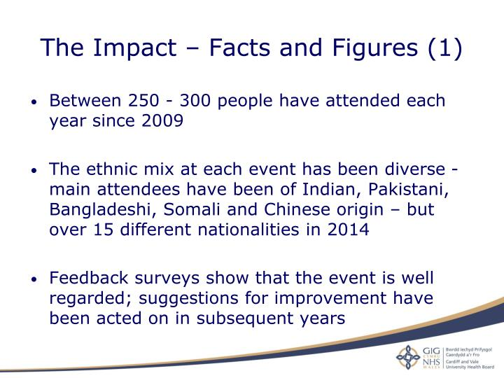 The Impact – Facts and Figures (1)