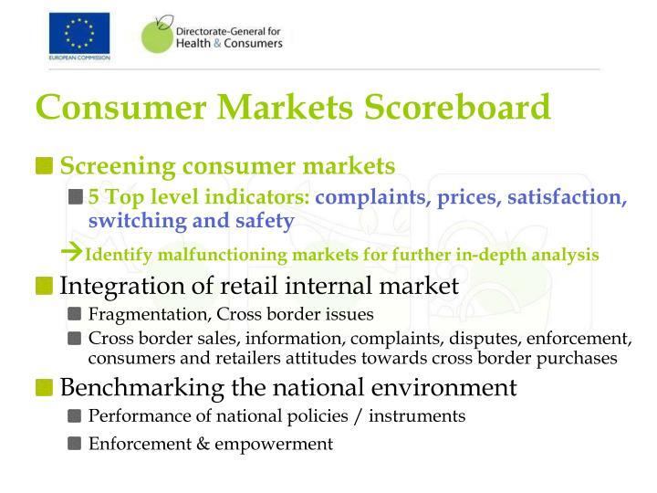 Consumer Markets Scoreboard