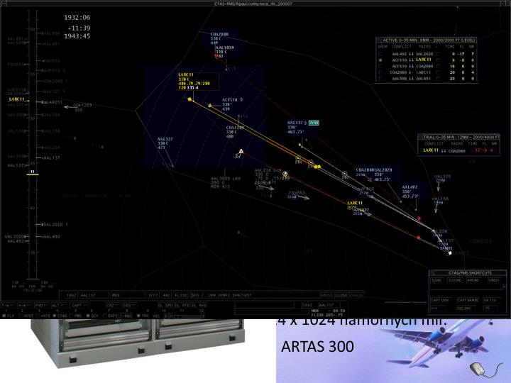 Spracovanie radarových dát –  základné pojmy
