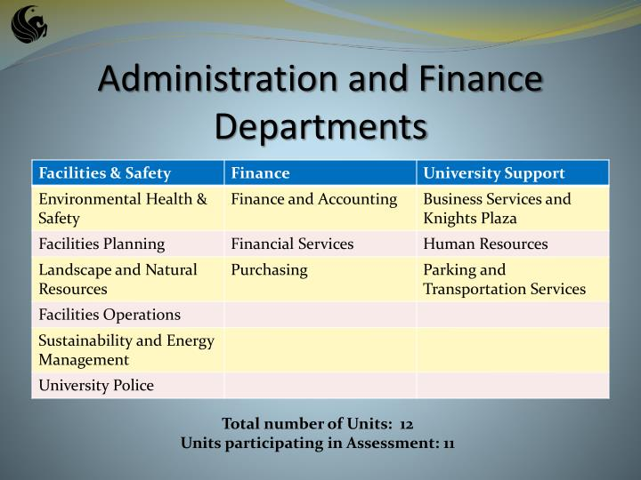 Administration and finance departments