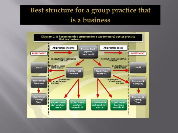 Best structure for a group practice that