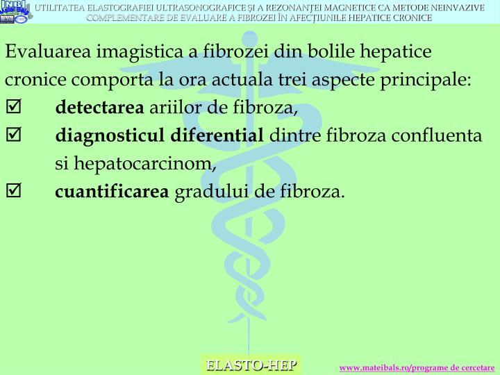 Evaluarea imagistica a fibrozei din bolile hepatice cronice comporta la ora actuala trei aspecte principale: