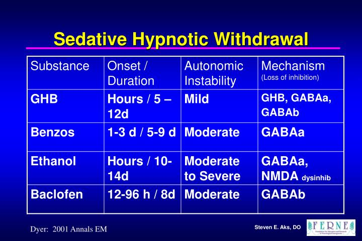 Sedative Hypnotic Withdrawal