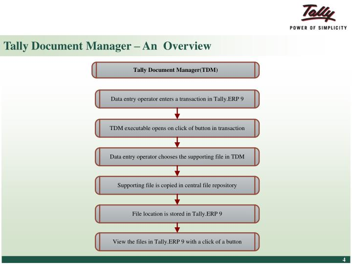 Tally Document Manager – An  Overview