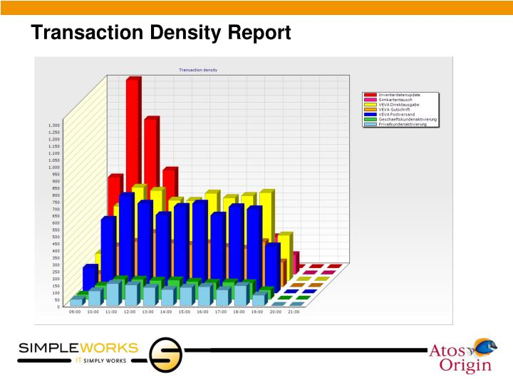 Transaction Density Report