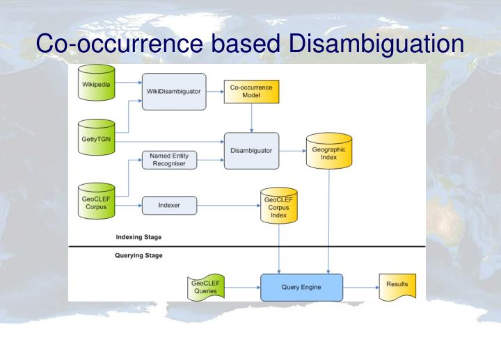 Co-occurrence based Disambiguation