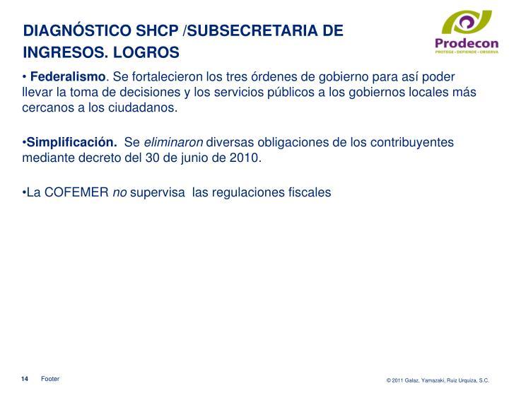DIAGNÓSTICO SHCP /SUBSECRETARIA DE INGRESOS. LOGROS