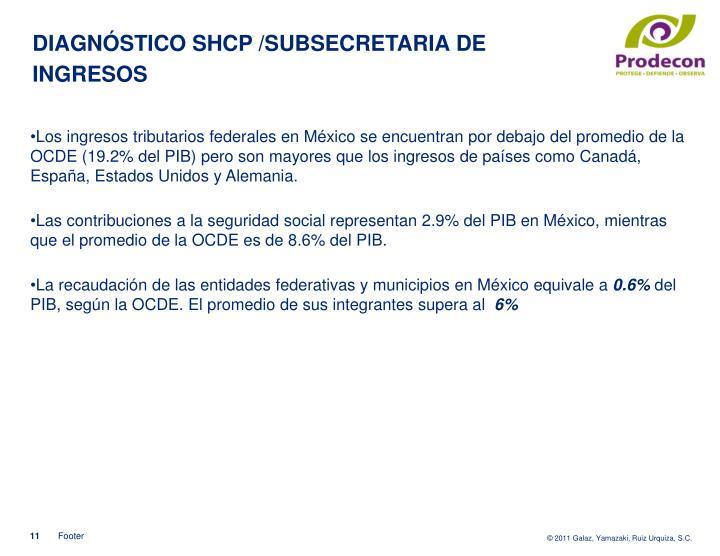 DIAGNÓSTICO SHCP /SUBSECRETARIA DE INGRESOS