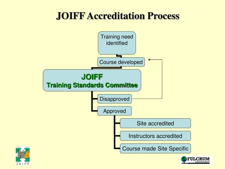 JOIFF Accreditation Process