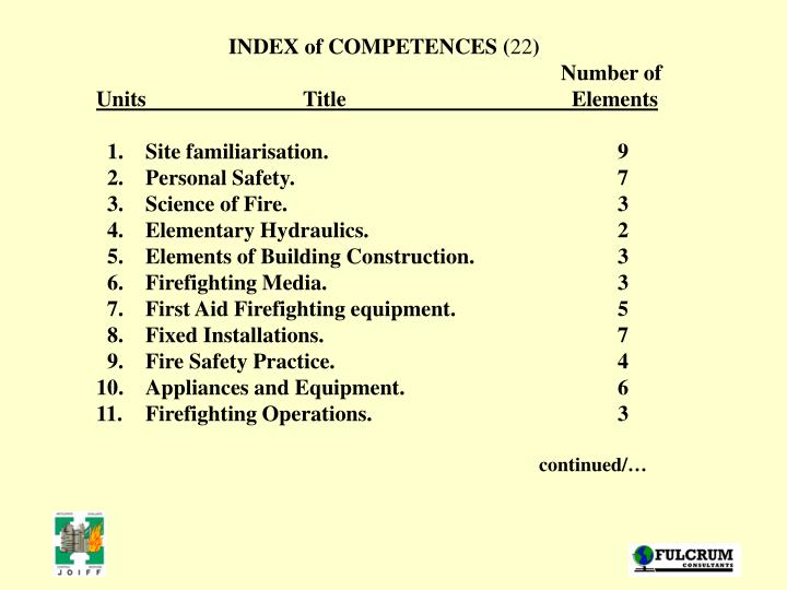 INDEX of COMPETENCES (