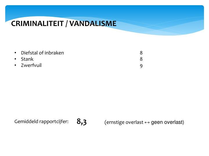 CRIMINALITEIT / VANDALISME