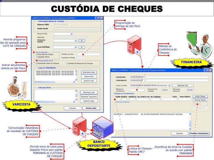 CUSTÓDIA DE CHEQUES