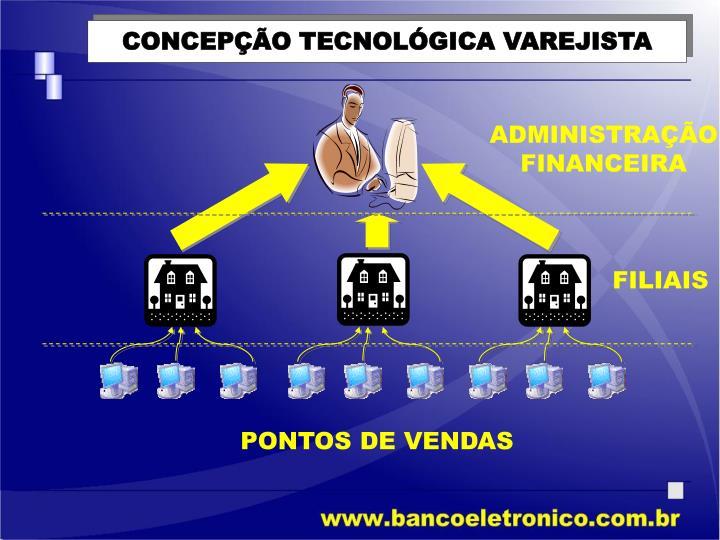 CONCEPÇÃO TECNOLÓGICA VAREJISTA