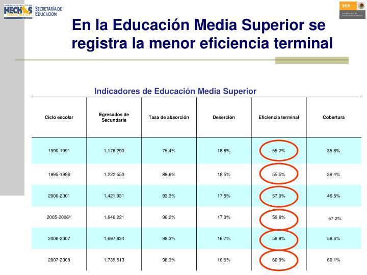 Indicadores de Educación Media Superior