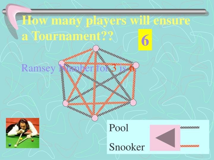 How many players will ensure a Tournament??