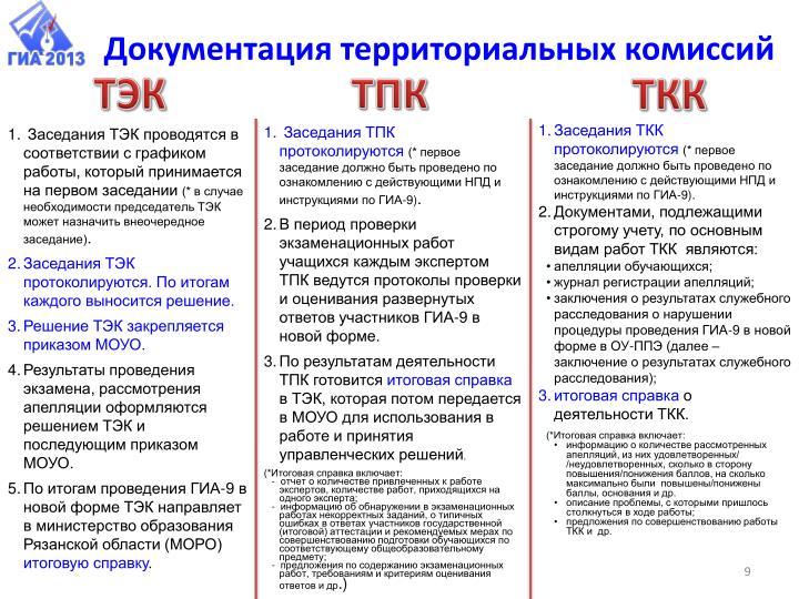 Документация территориальных комиссий