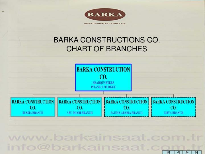 BARKA CONSTRUCTIONS CO.