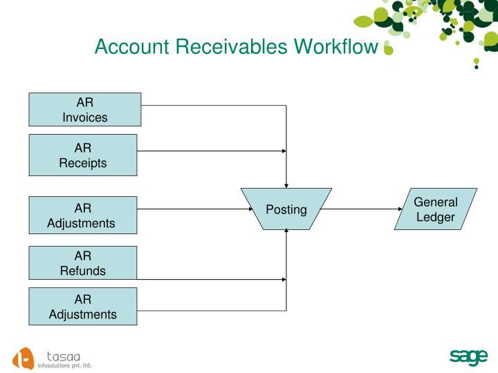 Account Receivables Workflow