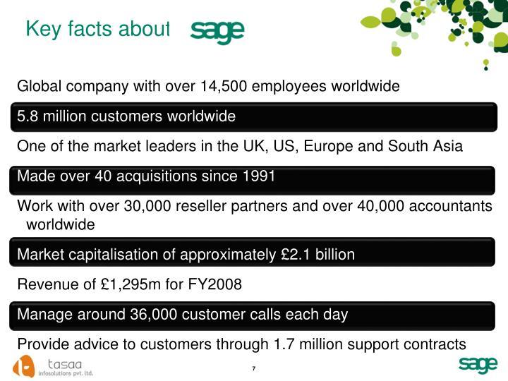 Global company with over 14,500 employees worldwide