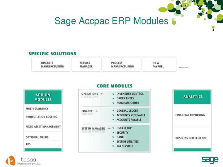 Sage Accpac ERP Modules