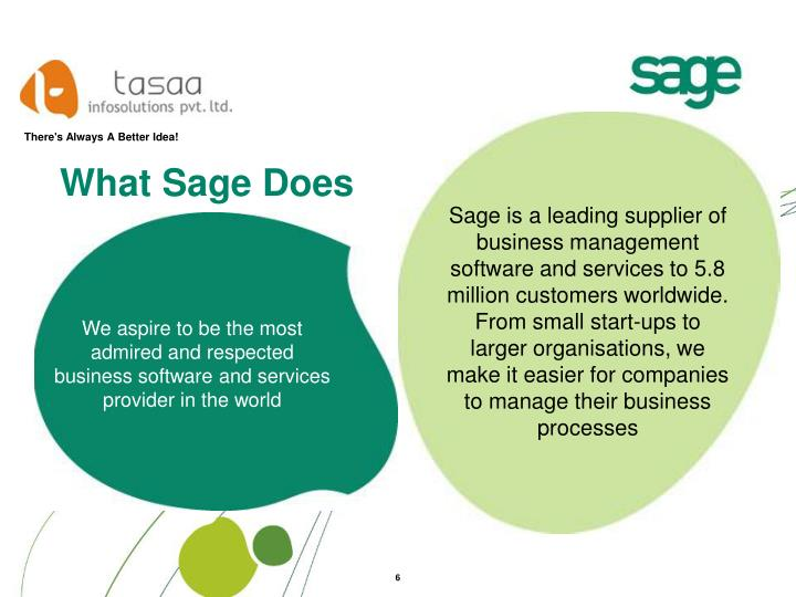 What Sage Does