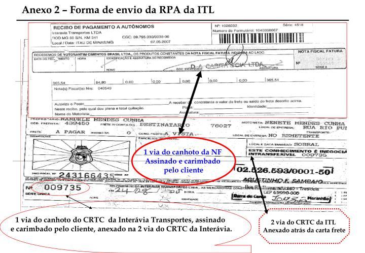 Anexo 2 – Forma de envio da RPA da ITL