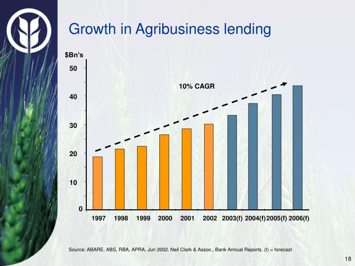 Growth in Agribusiness lending