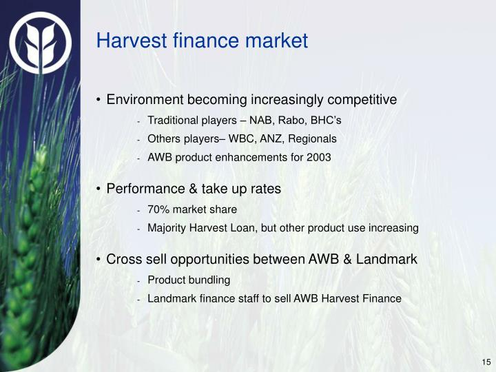 Harvest finance market