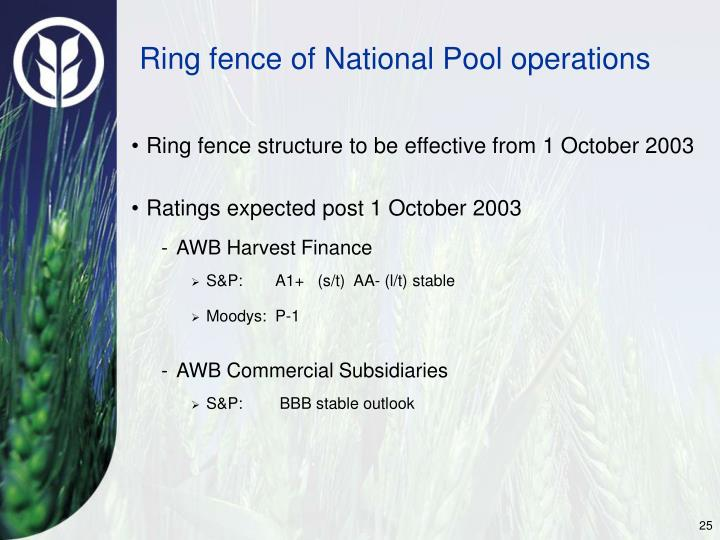 Ring fence of National Pool operations