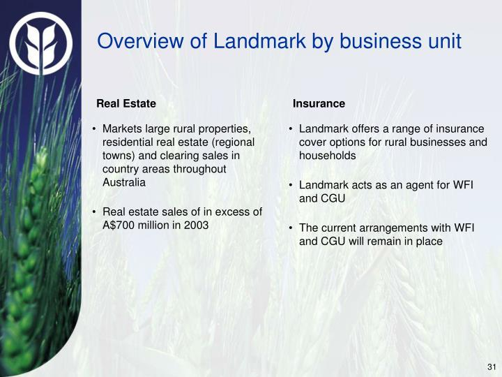 Overview of Landmark by business unit
