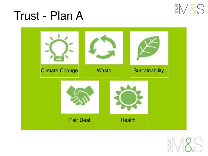 Trust - Plan A
