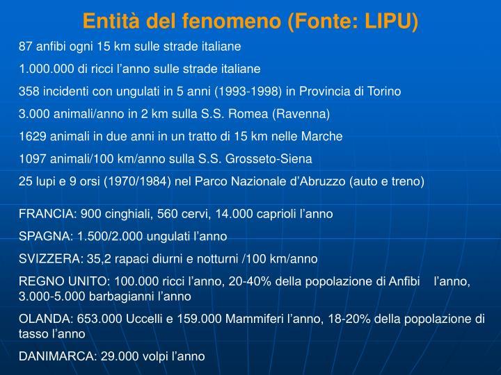 Entità del fenomeno (Fonte: LIPU)