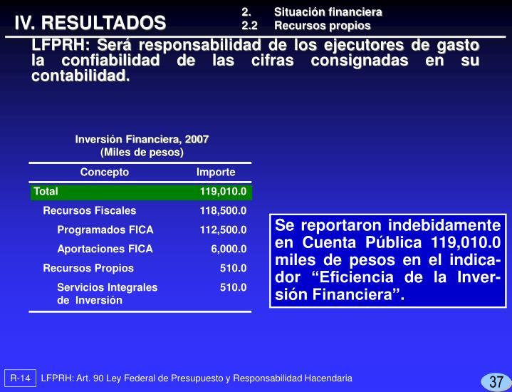2.Situación financiera