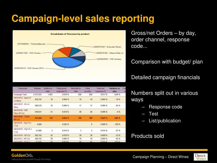 Campaign-level sales reporting