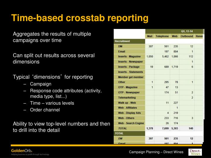 Time-based crosstab reporting