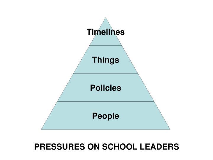 PRESSURES ON SCHOOL LEADERS
