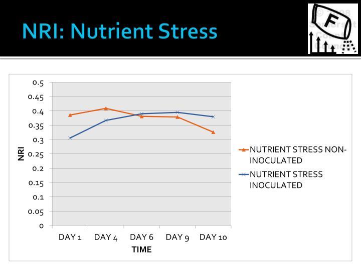 NRI: Nutrient Stress