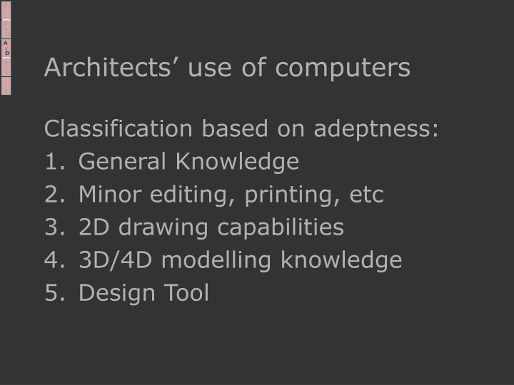 Architects' use of computers