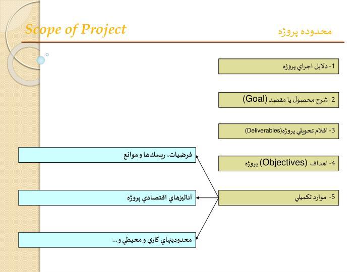 محدوده پروژه