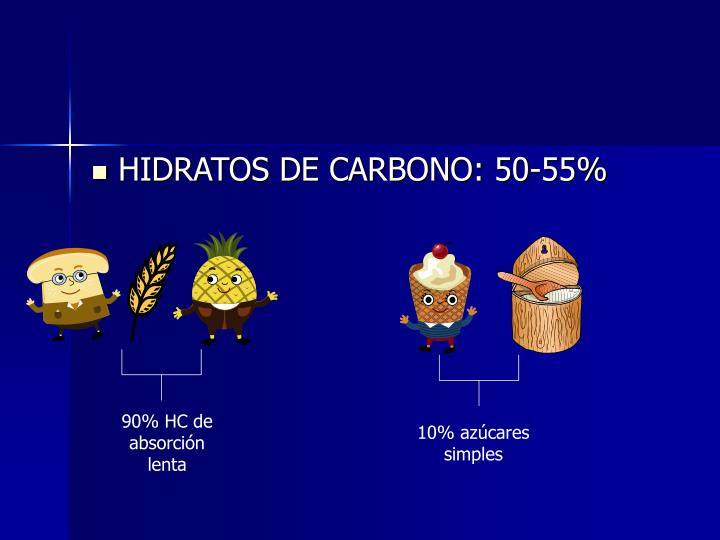 HIDRATOS DE CARBONO: 50-55%