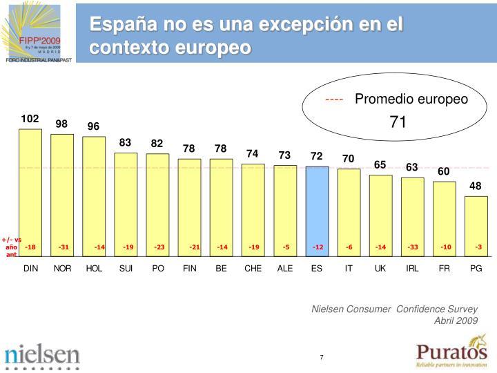 Espaa no es una excepcin en el contexto europeo