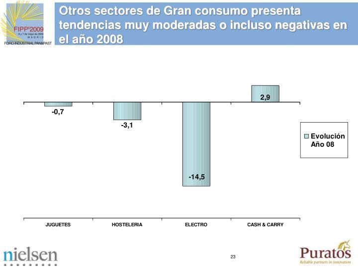 Otros sectores de Gran consumo presenta tendencias muy moderadas o incluso negativas en el ao 2008