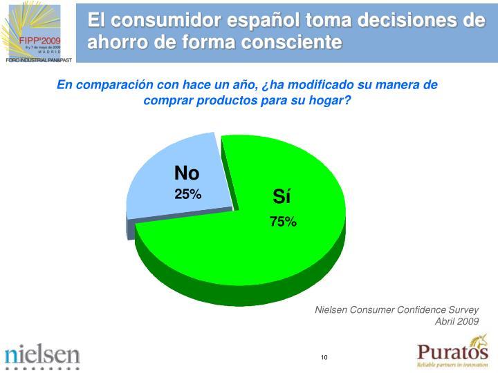 El consumidor espaol toma decisiones de ahorro de forma consciente