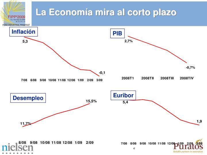 Inflacin
